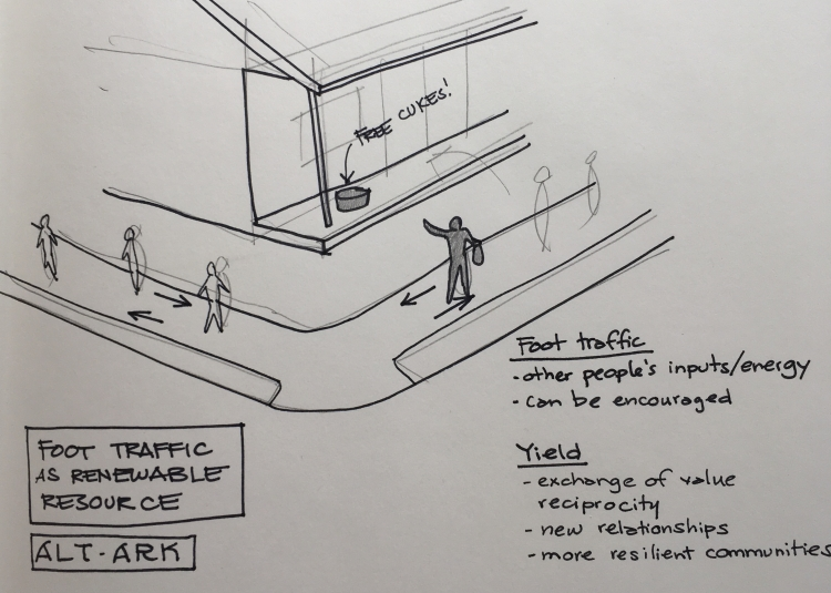 Foot traffic as a renewable resource. Alt-ark: Making architecture more permaculture