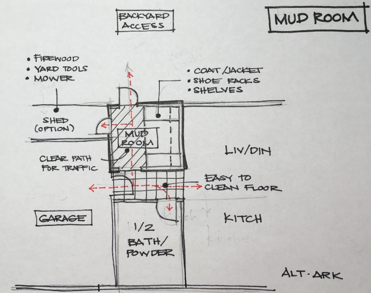 Mudroom sketch to improve garden to kitchen access